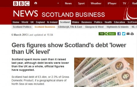 debtdeficitdummies