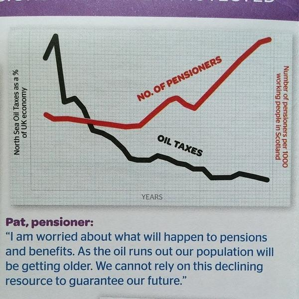 oilpensions1