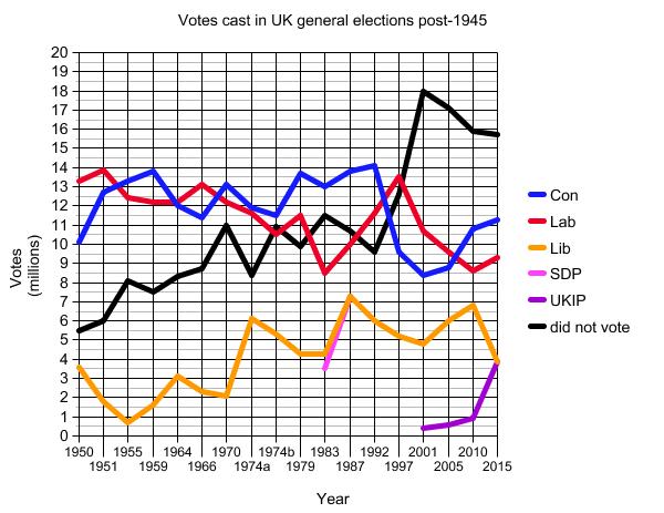 graph(9)