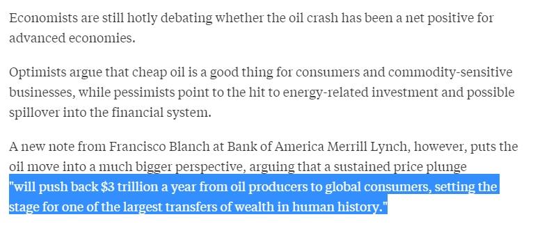 oilwealth