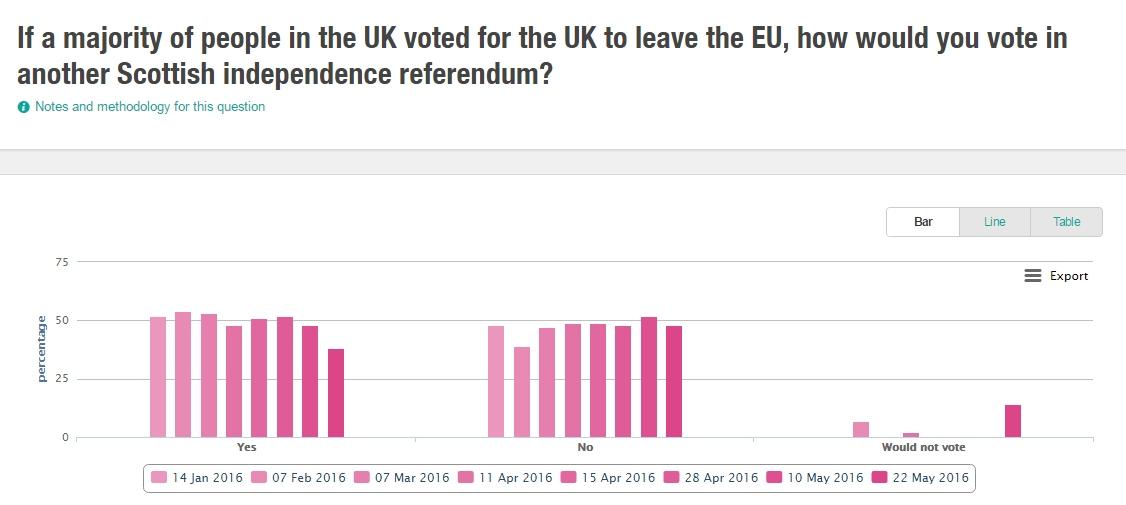 brexitindy