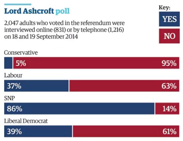 ashcroftdemographics