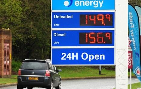petrolprice