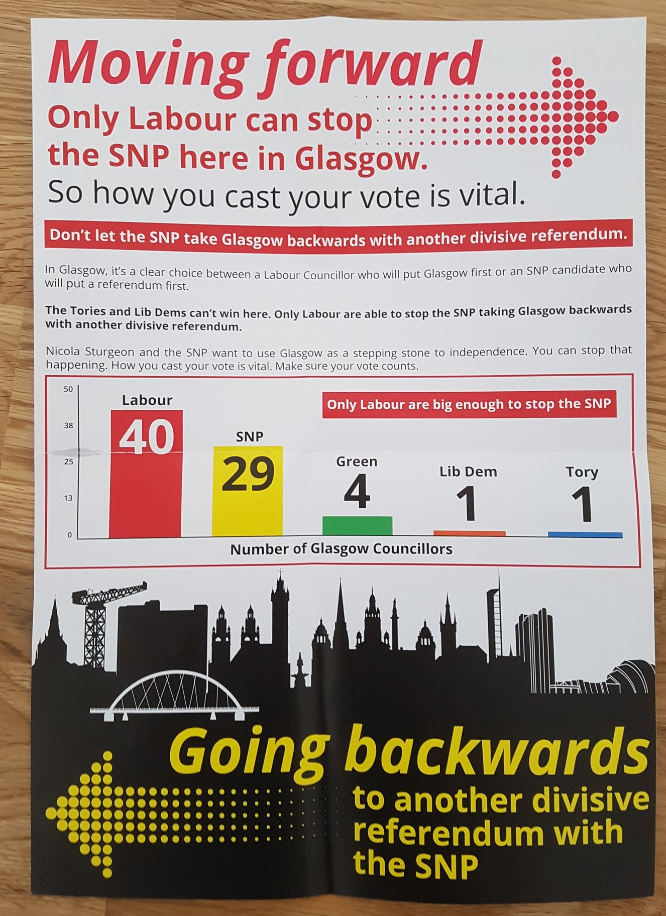 Wings over scotland what theyre trying to sell you platform scottish labour did really really badly on the exact same platform at the same time solutioingenieria